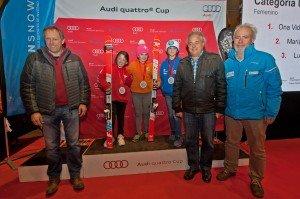 Audi quattro Cup - La Molina