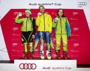 Audi quattro Cup Sierra Nevada